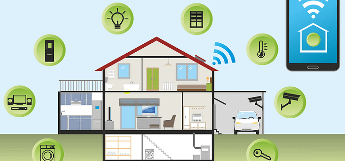 a smart home system representation